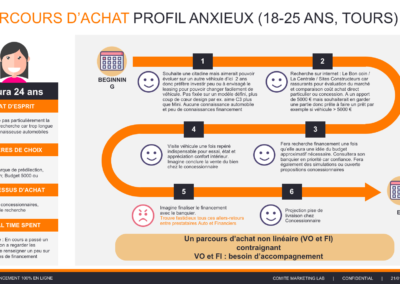 agence-powerpoint-pokeslide-diaclab