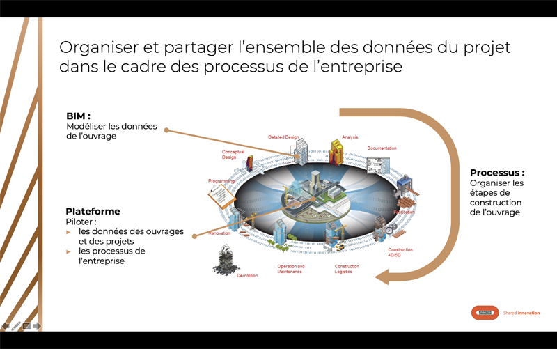 Realisation Bouygues Construction powerpoint 1