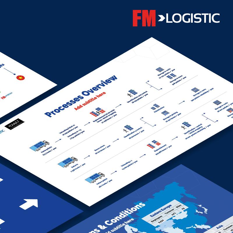 FM-logistics-titre